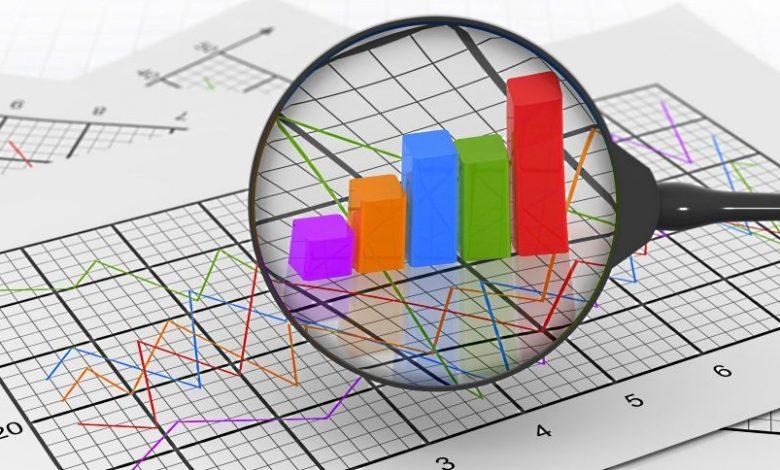 Горизонтальный анализ предприятия