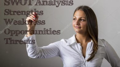 Photo of Анализ возможностей, ресурсов и рисков — СВОТ-анализ